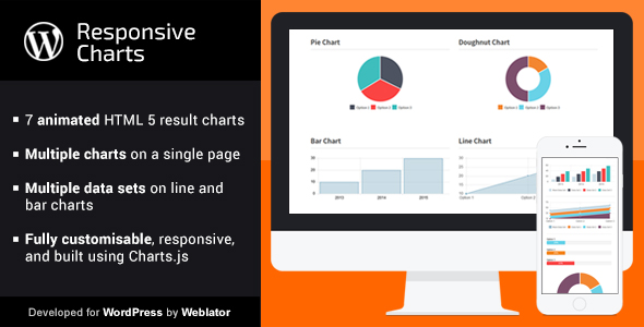 About Responsive Charts